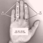 digit-ratio-method